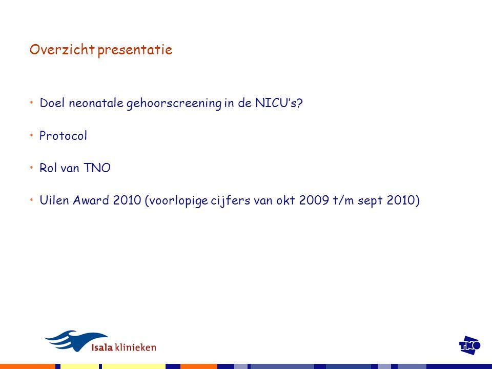 Overzicht presentatie Doel neonatale gehoorscreening in de NICU's.