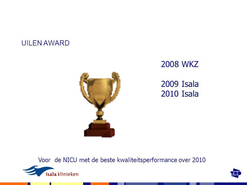 UILEN AWARD Voor de NICU met de beste kwaliteitsperformance over 2010 2008 WKZ 2009 Isala 2010 Isala