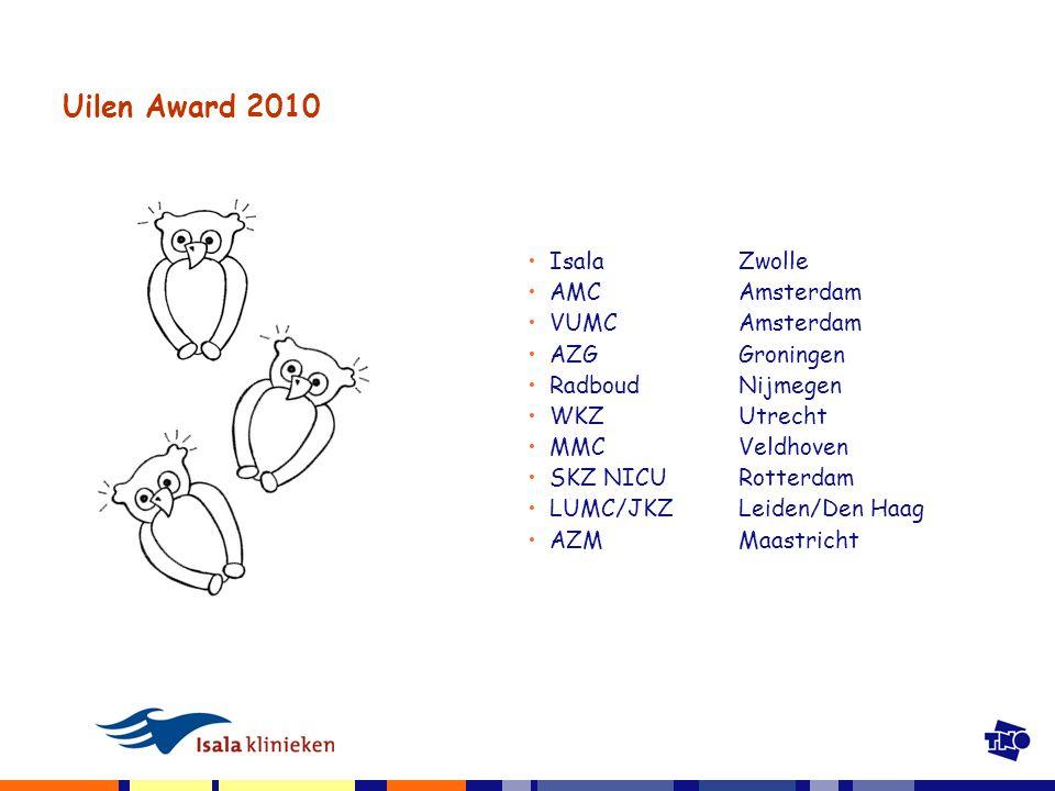 Uilen Award 2010 IsalaZwolle AMCAmsterdam VUMCAmsterdam AZG Groningen RadboudNijmegen WKZUtrecht MMCVeldhoven SKZ NICURotterdam LUMC/JKZLeiden/Den Haag AZMMaastricht