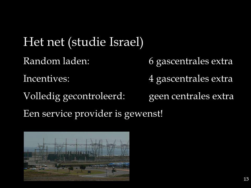 13 D Het net (studie Israel) Random laden:6 gascentrales extra Incentives:4 gascentrales extra Volledig gecontroleerd:geen centrales extra Een service provider is gewenst!