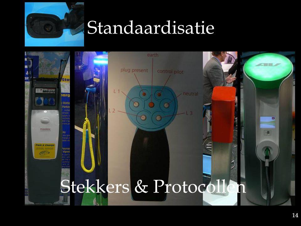 14 Standaardisatie Stekkers & Protocollen