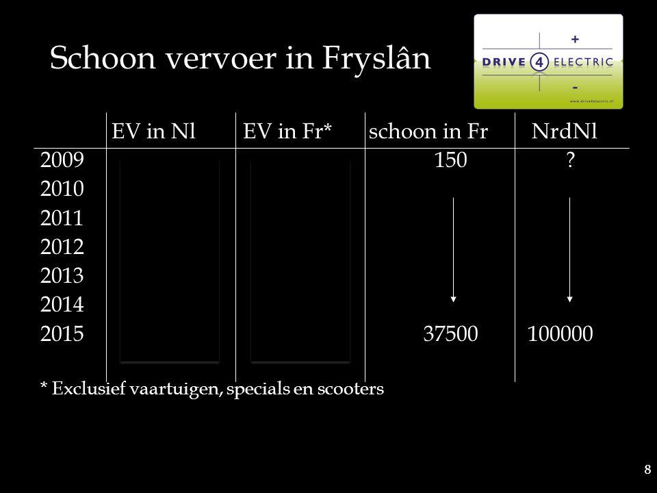 8 8 EV in Nl EV in Fr*schoon in Fr NrdNl 2009 150.