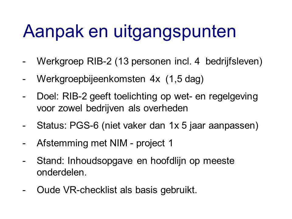 Aanpak en uitgangspunten -Werkgroep RIB-2 (13 personen incl.