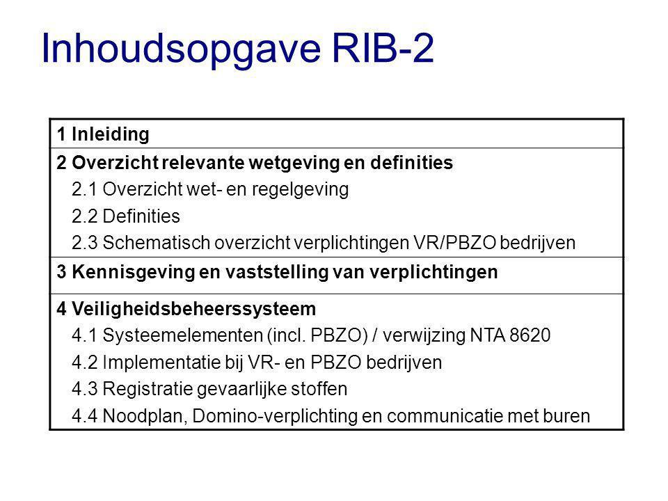 Inhoudsopgave RIB-2 1 Inleiding 2 Overzicht relevante wetgeving en definities 2.1 Overzicht wet- en regelgeving 2.2 Definities 2.3 Schematisch overzicht verplichtingen VR/PBZO bedrijven 3 Kennisgeving en vaststelling van verplichtingen 4 Veiligheidsbeheerssysteem 4.1 Systeemelementen (incl.