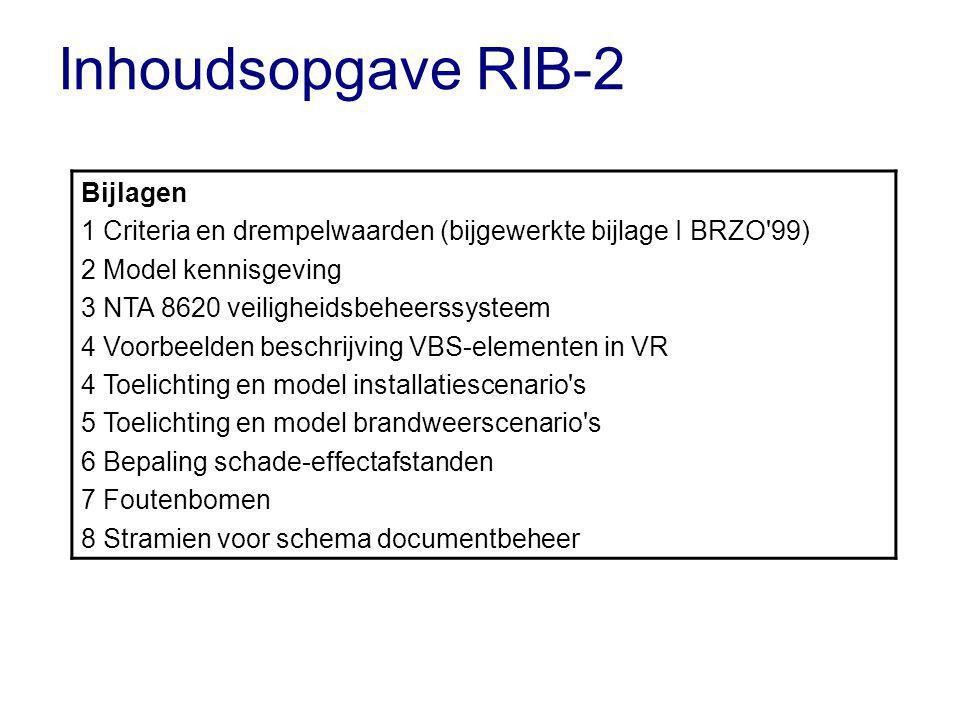 Inhoudsopgave RIB-2 Bijlagen 1 Criteria en drempelwaarden (bijgewerkte bijlage I BRZO 99) 2 Model kennisgeving 3 NTA 8620 veiligheidsbeheerssysteem 4 Voorbeelden beschrijving VBS-elementen in VR 4 Toelichting en model installatiescenario s 5 Toelichting en model brandweerscenario s 6 Bepaling schade-effectafstanden 7 Foutenbomen 8 Stramien voor schema documentbeheer
