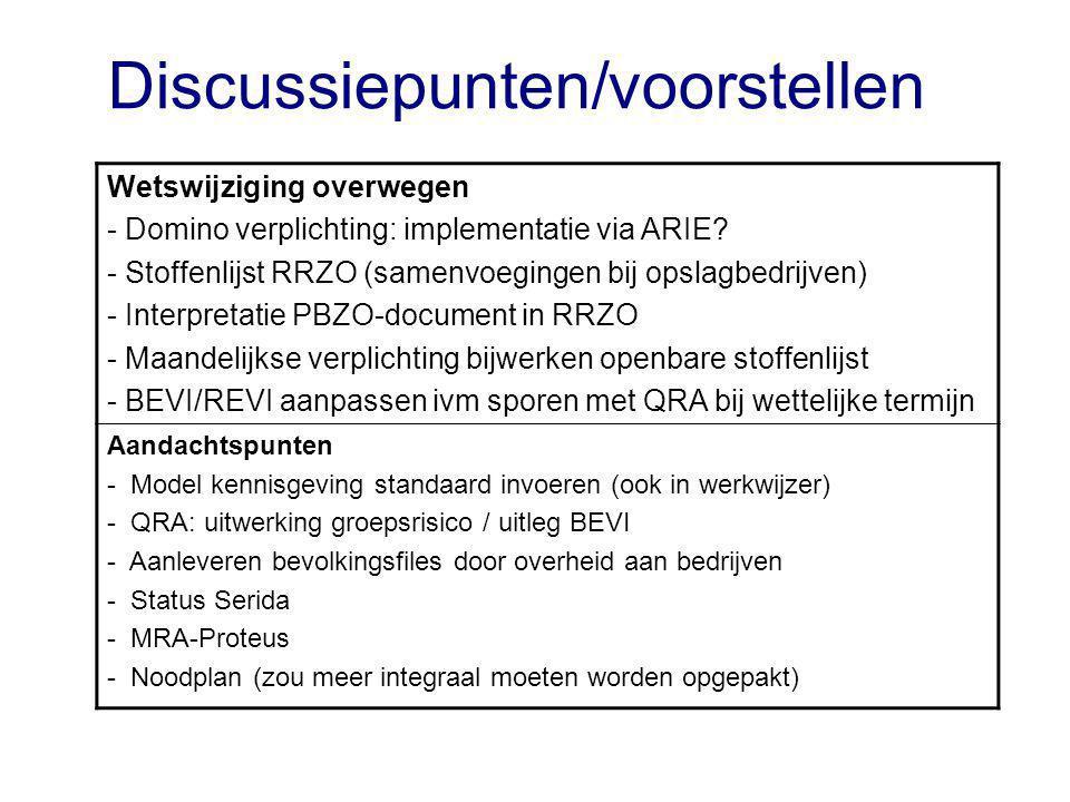Discussiepunten/voorstellen Wetswijziging overwegen - Domino verplichting: implementatie via ARIE.