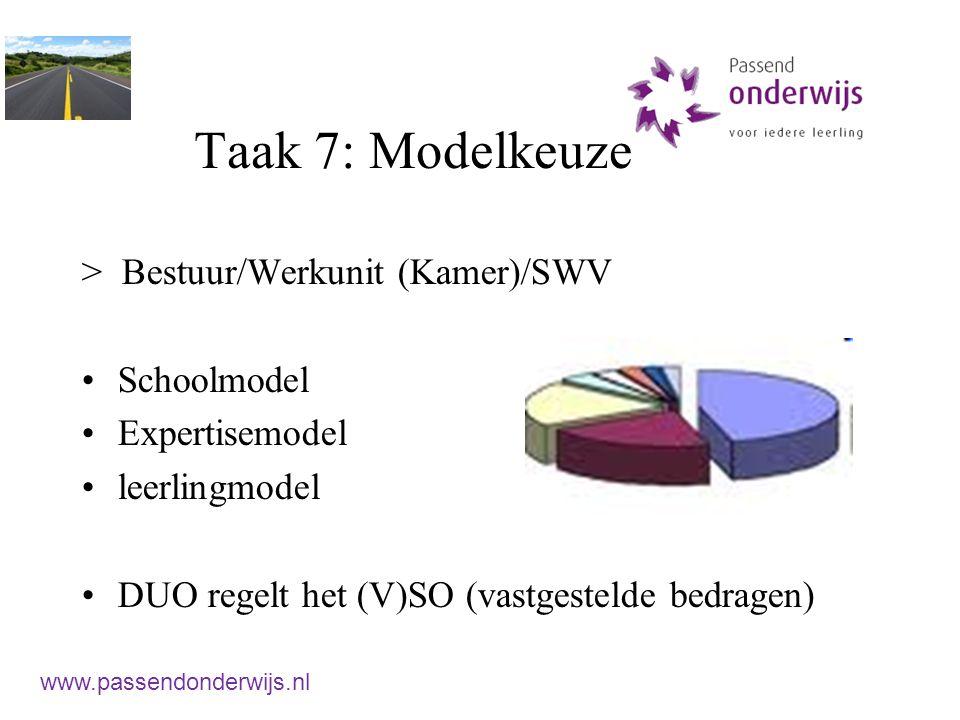 Taak 7: Modelkeuze > Bestuur/Werkunit (Kamer)/SWV Schoolmodel Expertisemodel leerlingmodel DUO regelt het (V)SO (vastgestelde bedragen) www.passendond
