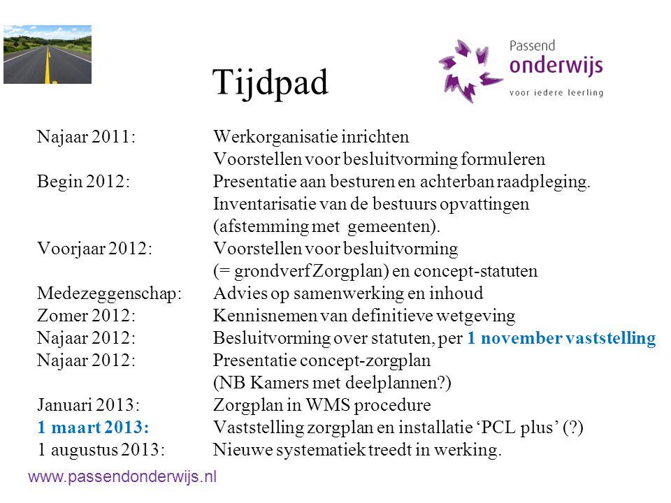 Tijdpad Najaar 2011: Werkorganisatie inrichten Voorstellen voor besluitvorming formuleren Begin 2012: Presentatie aan besturen en achterban raadpleging.