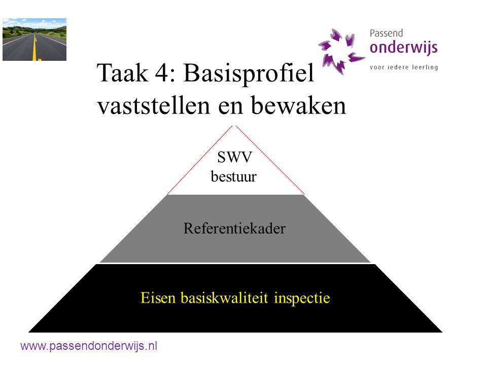 SWV Referentiekader Eisen basiskwaliteit inspectie Taak 4: Basisprofiel vaststellen en bewaken bestuur www.passendonderwijs.nl