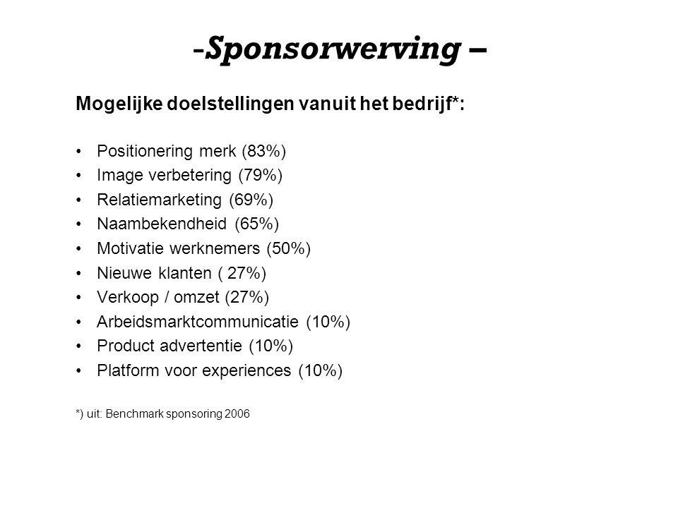 -Sponsorwerving – Mogelijke doelstellingen vanuit het bedrijf*: Positionering merk (83%) Image verbetering (79%) Relatiemarketing (69%) Naambekendheid (65%) Motivatie werknemers (50%) Nieuwe klanten ( 27%) Verkoop / omzet (27%) Arbeidsmarktcommunicatie (10%) Product advertentie (10%) Platform voor experiences (10%) *) uit: Benchmark sponsoring 2006