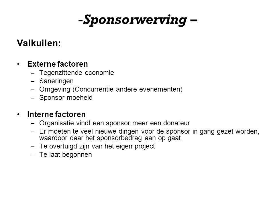 -Sponsorwerving – Valkuilen: Externe factoren –Tegenzittende economie –Saneringen –Omgeving (Concurrentie andere evenementen) –Sponsor moeheid Interne