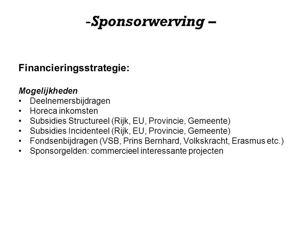 -Sponsorwerving – Financieringsstrategie: Mogelijkheden Deelnemersbijdragen Horeca inkomsten Subsidies Structureel (Rijk, EU, Provincie, Gemeente) Sub