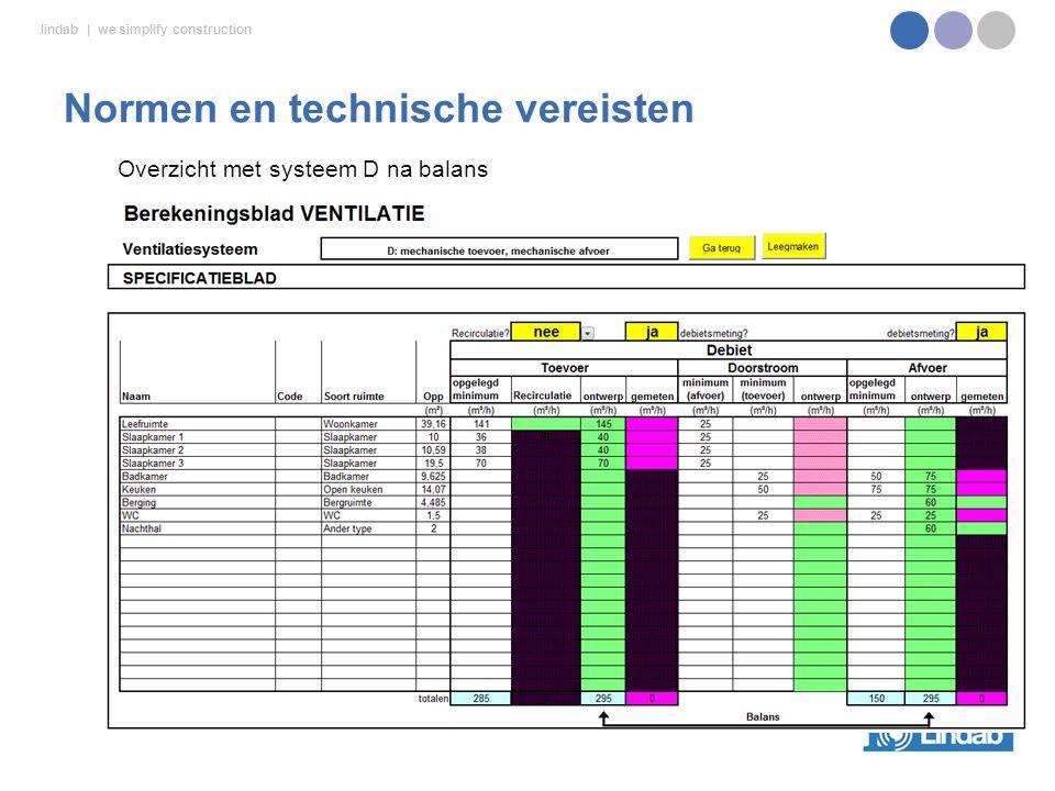 lindab | we simplify construction Overzicht met systeem D na balans Normen en technische vereisten