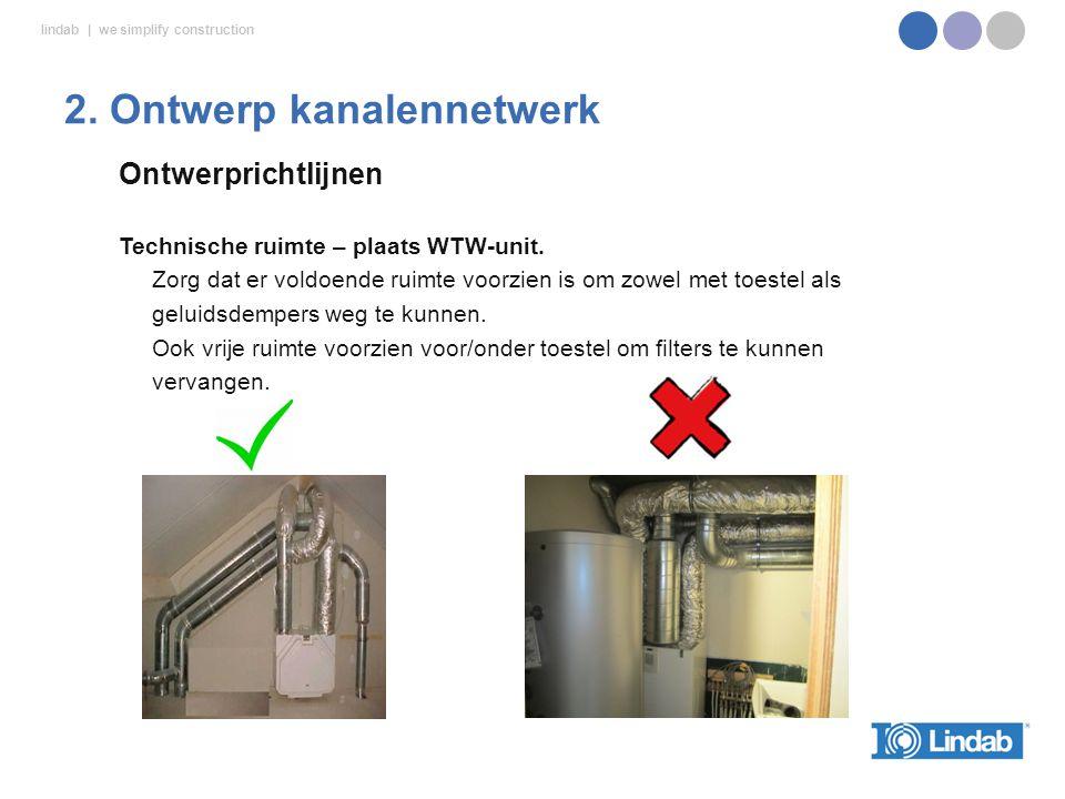 lindab | we simplify construction Ontwerprichtlijnen Technische ruimte – plaats WTW-unit.