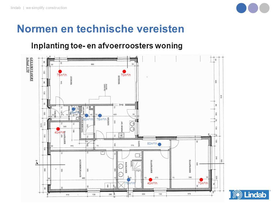 lindab | we simplify construction Inplanting toe- en afvoerroosters woning Normen en technische vereisten 75m³/h70m³/h 40m³/h 70m³/h 75m³/h60m³/h 25m³/h 75m³/h 60m³/h