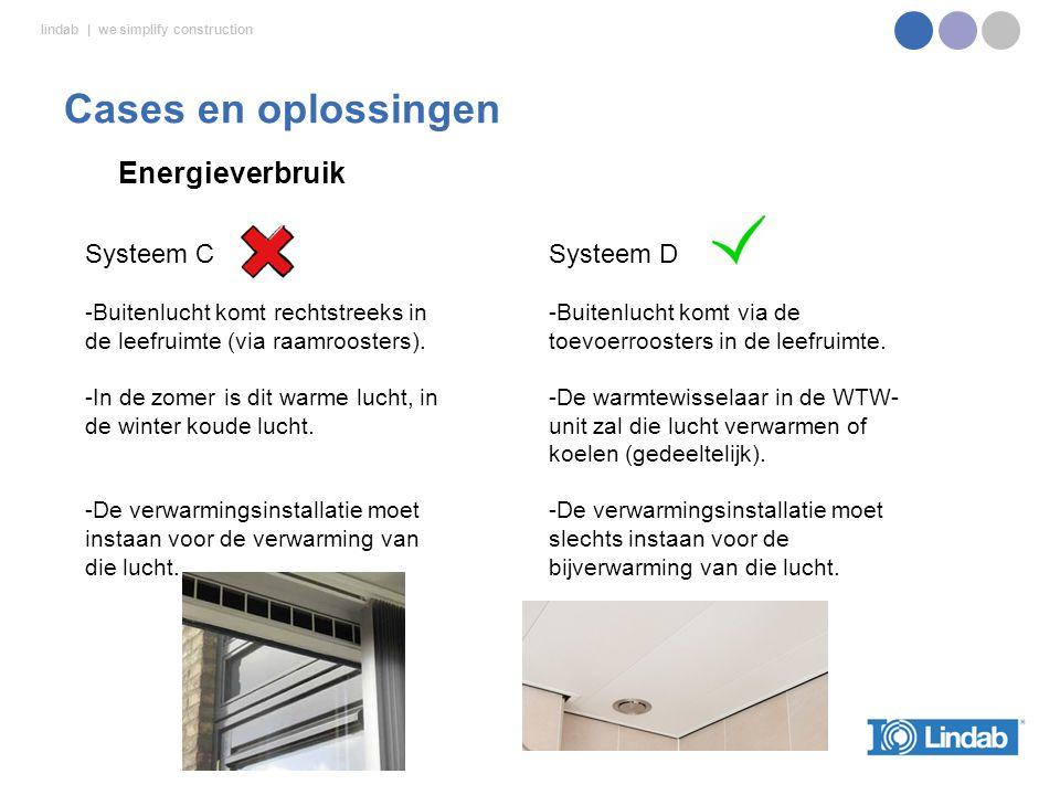 lindab | we simplify construction Energieverbruik Cases en oplossingen Systeem C -Buitenlucht komt rechtstreeks in de leefruimte (via raamroosters).