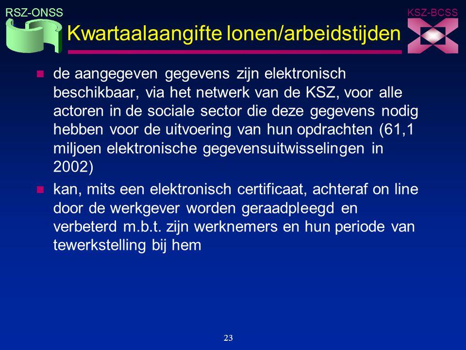KSZ-BCSS RSZ-ONSS 23 Kwartaalaangifte lonen/arbeidstijden n de aangegeven gegevens zijn elektronisch beschikbaar, via het netwerk van de KSZ, voor all