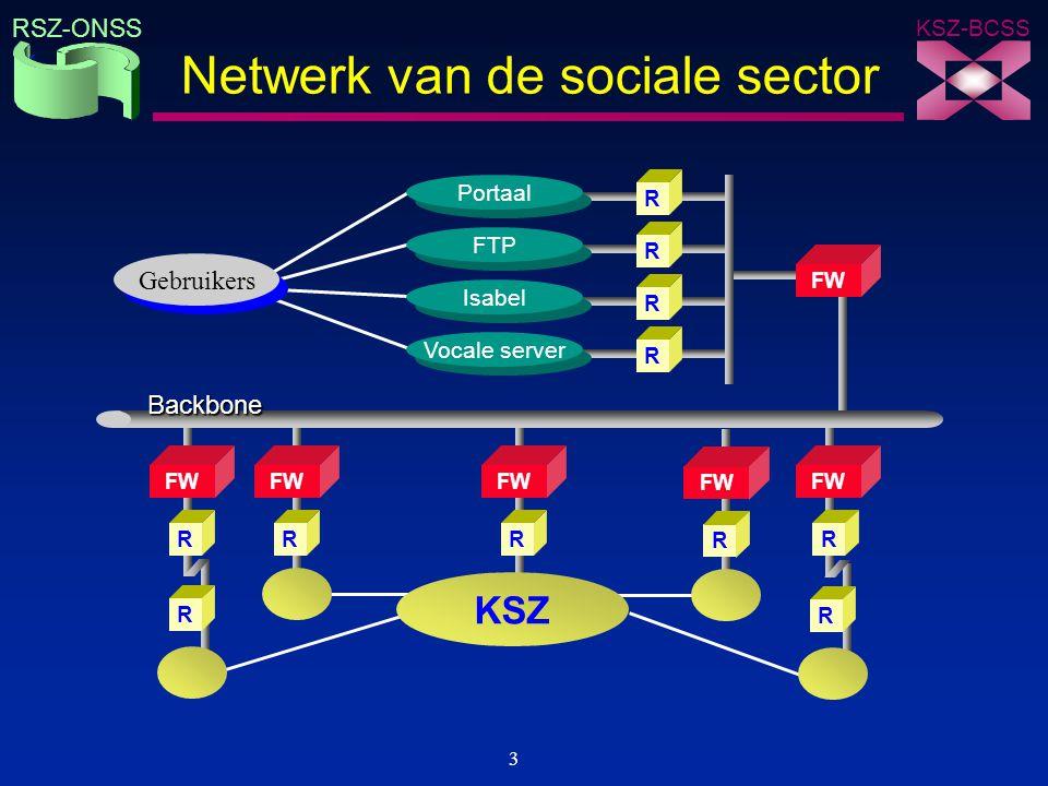 KSZ-BCSS RSZ-ONSS 3 Netwerk van de sociale sector R FW R Gebruikers FW RRR Portaal R FTP R Isabel Vocale server FW RR Backbone R R KSZ