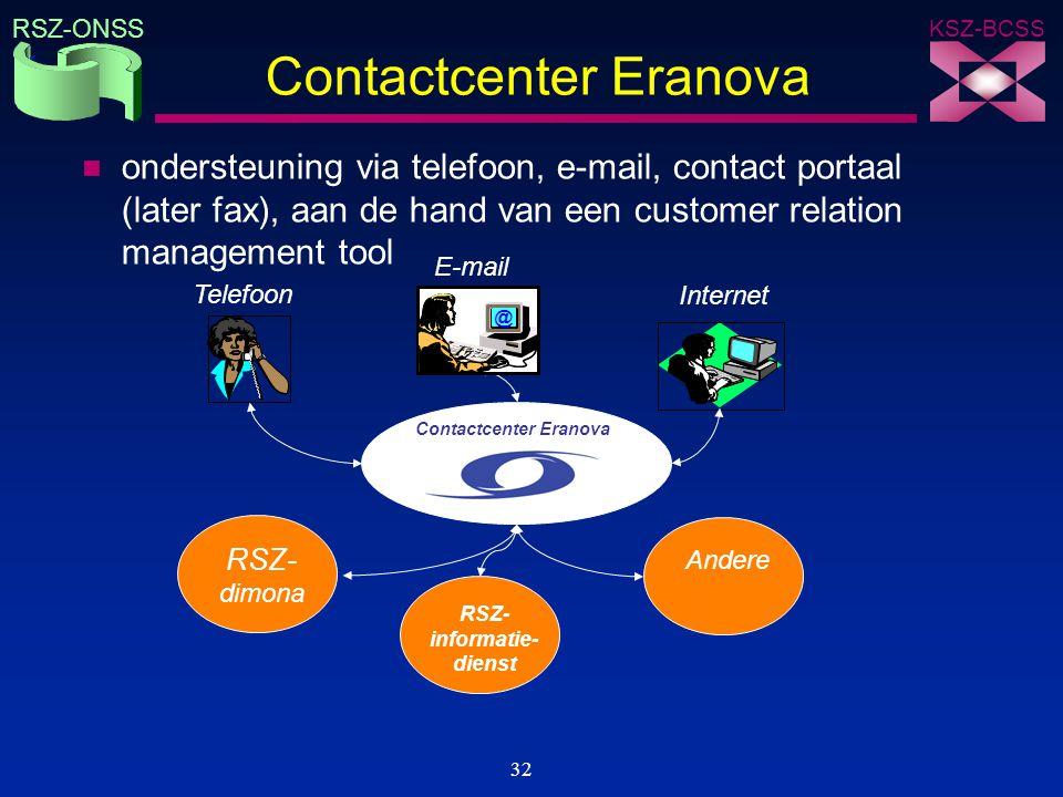 KSZ-BCSS RSZ-ONSS 32 Contactcenter Eranova n ondersteuning via telefoon, e-mail, contact portaal (later fax), aan de hand van een customer relation ma