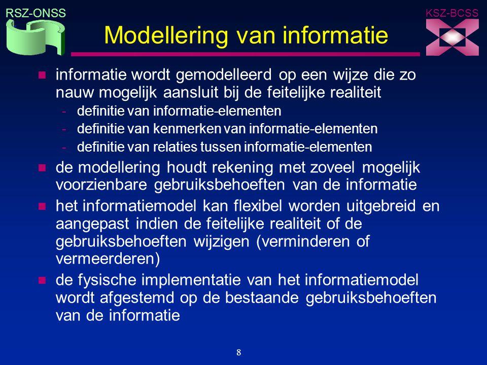 KSZ-BCSS RSZ-ONSS 8 Modellering van informatie n informatie wordt gemodelleerd op een wijze die zo nauw mogelijk aansluit bij de feitelijke realiteit
