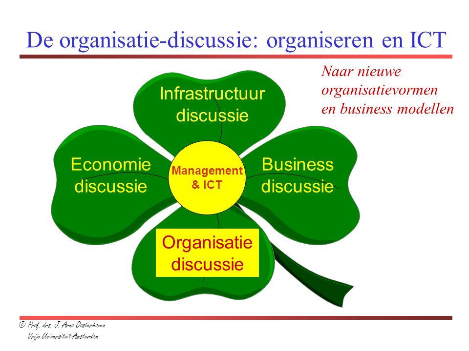 Infrastructuur discussie Economie discussie Business discussie Organisatie discussie Management & ICT De organisatie-discussie: organiseren en ICT Naa