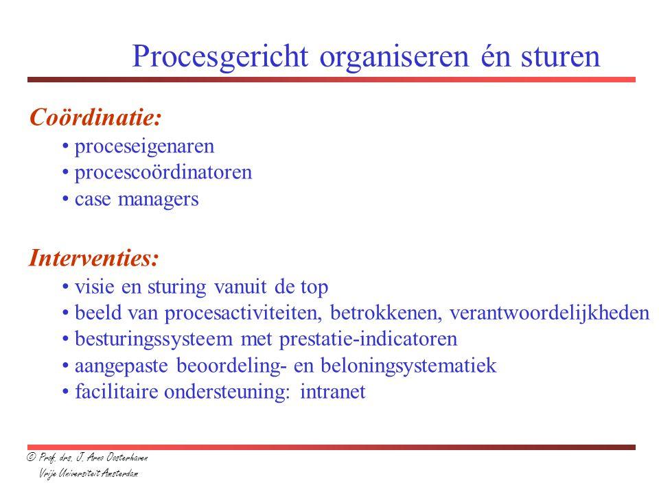 Coördinatie: proceseigenaren procescoördinatoren case managers Interventies: visie en sturing vanuit de top beeld van procesactiviteiten, betrokkenen,