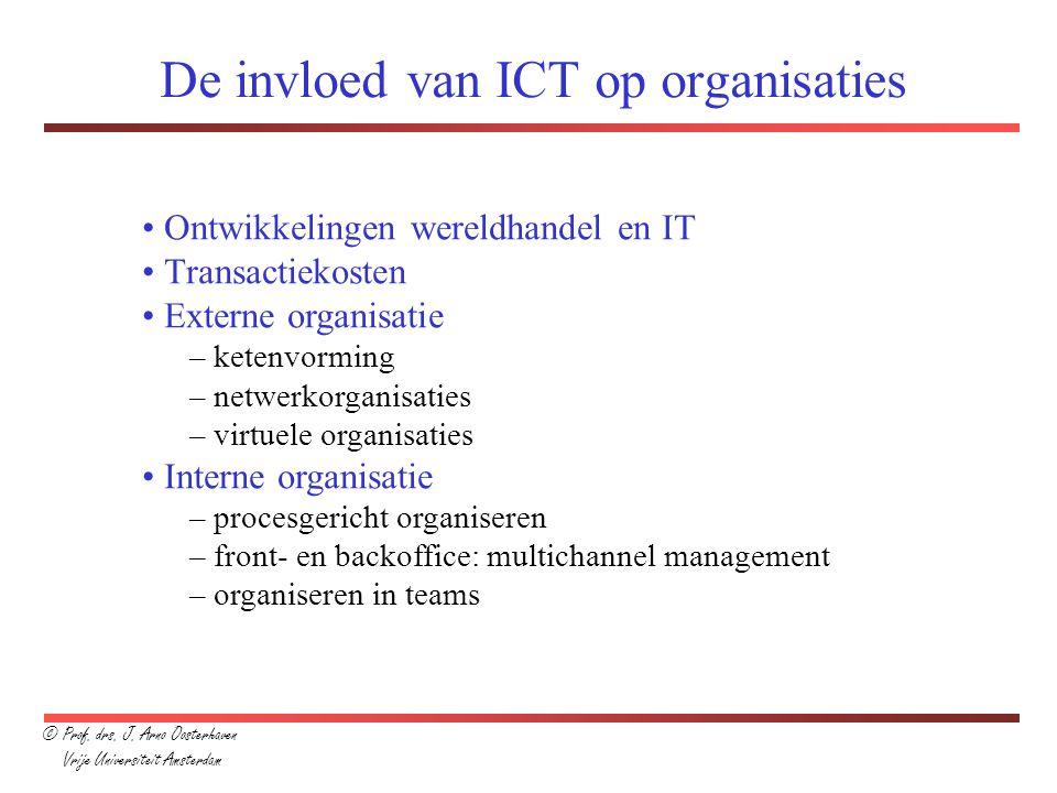 De invloed van ICT op organisaties Ontwikkelingen wereldhandel en IT Transactiekosten Externe organisatie – ketenvorming – netwerkorganisaties – virtu