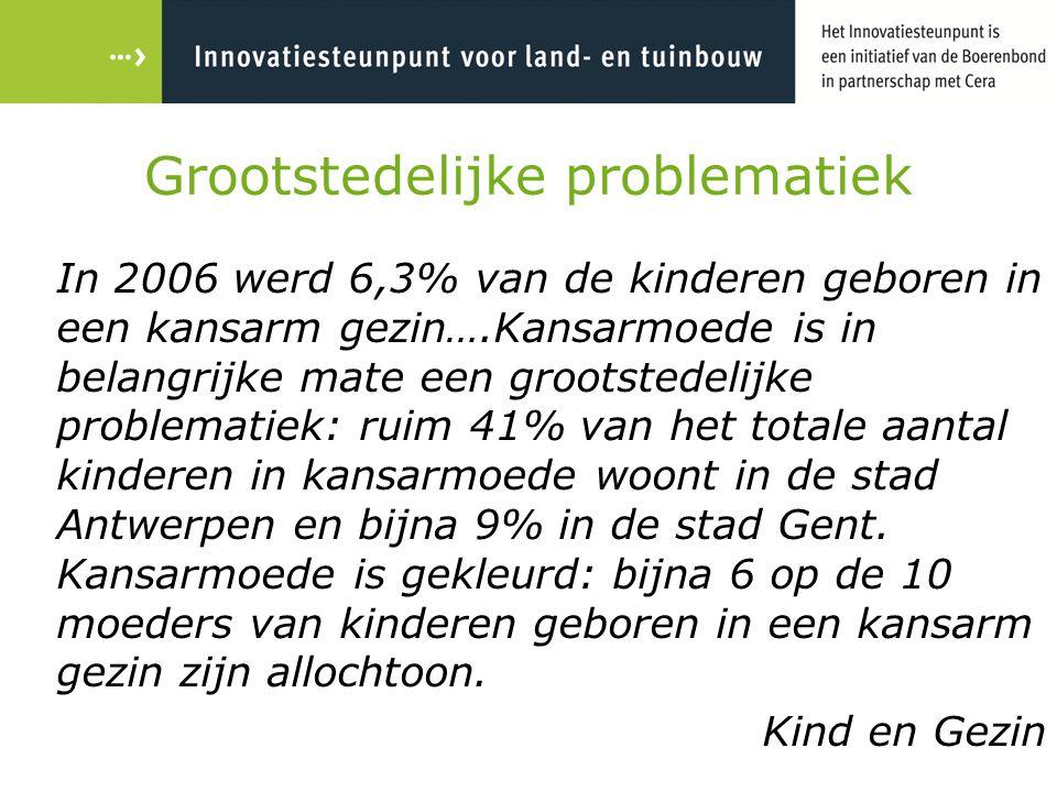 Grootstedelijke problematiek In 2006 werd 6,3% van de kinderen geboren in een kansarm gezin….Kansarmoede is in belangrijke mate een grootstedelijke problematiek: ruim 41% van het totale aantal kinderen in kansarmoede woont in de stad Antwerpen en bijna 9% in de stad Gent.