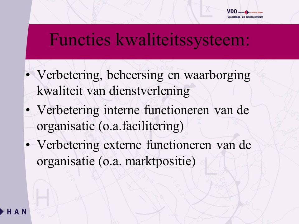 Functies kwaliteitssysteem: Verbetering, beheersing en waarborging kwaliteit van dienstverlening Verbetering interne functioneren van de organisatie (o.a.facilitering) Verbetering externe functioneren van de organisatie (o.a.