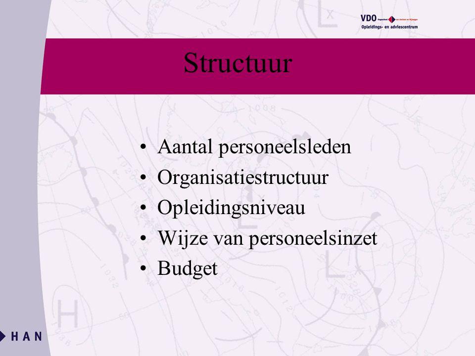 Structuur Aantal personeelsleden Organisatiestructuur Opleidingsniveau Wijze van personeelsinzet Budget