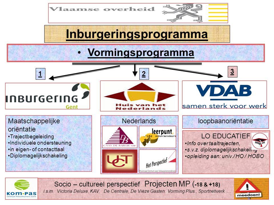 Inburgeringsprogramma Vormingsprogramma NederlandsMaatschappelijke oriëntatie Trajectbegeleiding Individuele ondersteuning in eigen- of contacttaal Diplomagelijkschakeling loopbaanoriëntatie 12 3 LO EDUCATIEF Info over taaltrajecten, s.v.z.