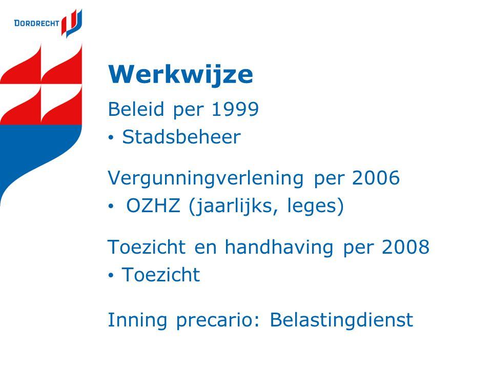 Werkwijze Beleid per 1999 Stadsbeheer Vergunningverlening per 2006 OZHZ (jaarlijks, leges) Toezicht en handhaving per 2008 Toezicht Inning precario: Belastingdienst