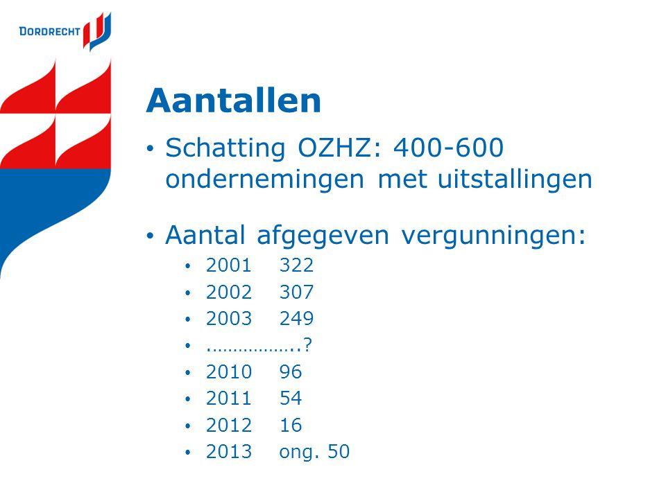 Aantallen Schatting OZHZ: 400-600 ondernemingen met uitstallingen Aantal afgegeven vergunningen: 2001322 2002307 2003249.……………...