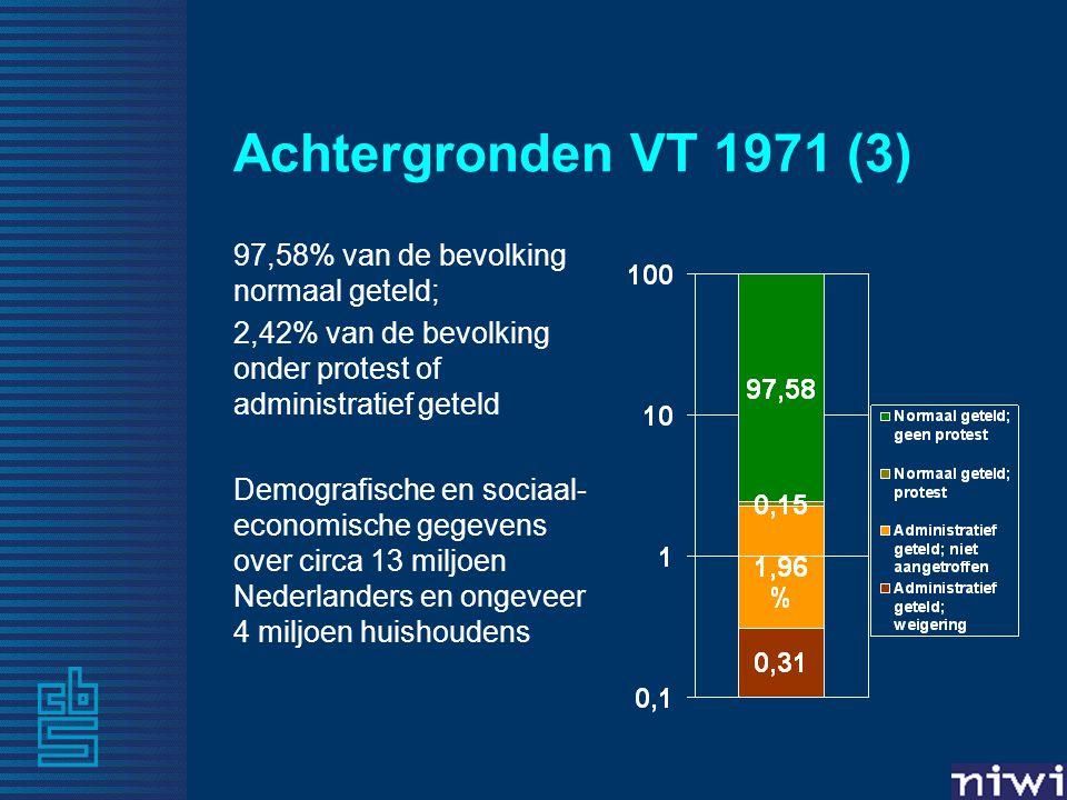 Achtergronden VT 1971 (3) 97,58% van de bevolking normaal geteld; 2,42% van de bevolking onder protest of administratief geteld Demografische en sociaal- economische gegevens over circa 13 miljoen Nederlanders en ongeveer 4 miljoen huishoudens