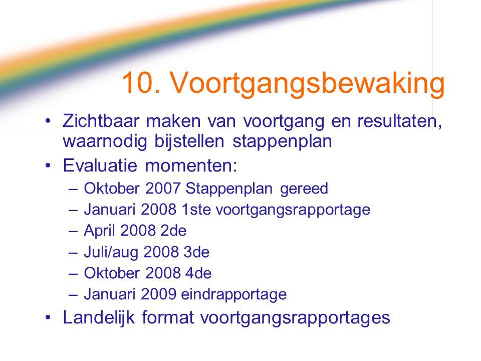 10. Voortgangsbewaking Zichtbaar maken van voortgang en resultaten, waarnodig bijstellen stappenplan Evaluatie momenten: –Oktober 2007 Stappenplan ger