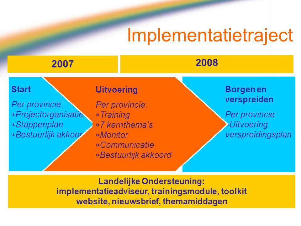 Implementatietraject Borgen en verspreiden Per provincie:  Uitvoering verspreidingsplan Start Per provincie:  Projectorganisatie  Stappenplan  Bes