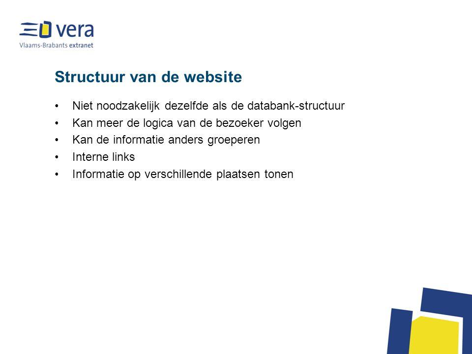 Structuur van de website Niet noodzakelijk dezelfde als de databank-structuur Kan meer de logica van de bezoeker volgen Kan de informatie anders groeperen Interne links Informatie op verschillende plaatsen tonen