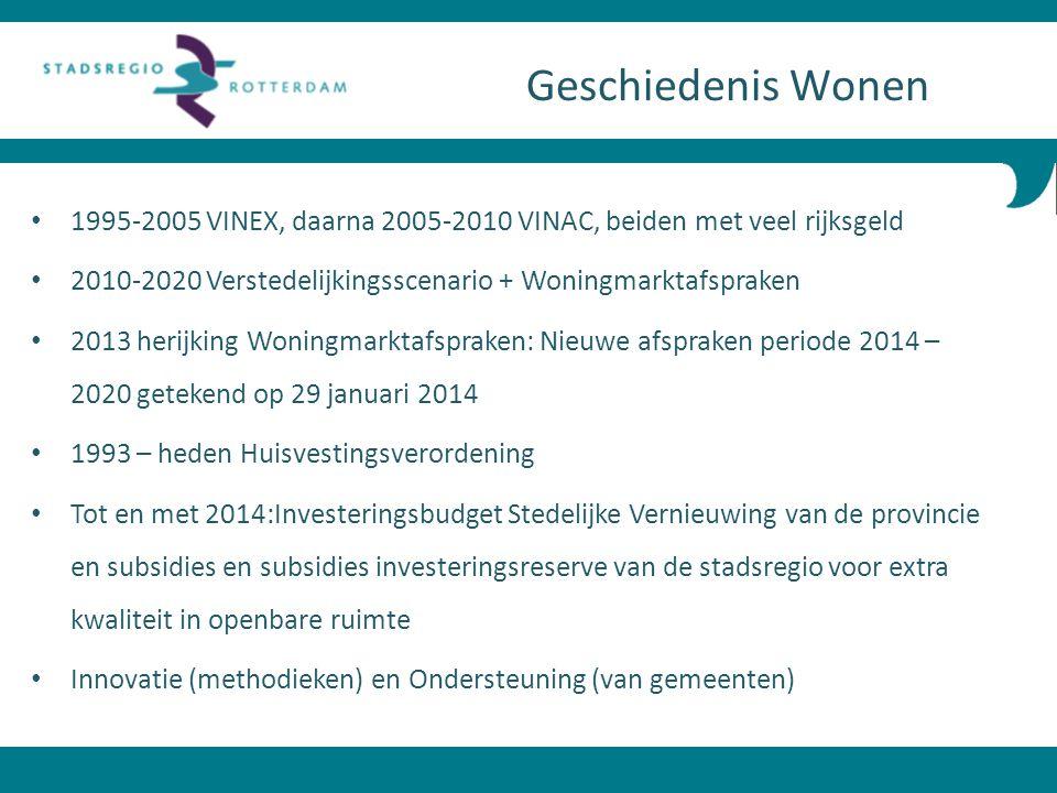 1995-2005 VINEX, daarna 2005-2010 VINAC, beiden met veel rijksgeld 2010-2020 Verstedelijkingsscenario + Woningmarktafspraken 2013 herijking Woningmark