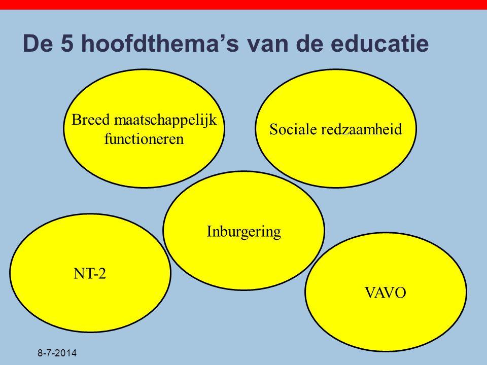 8-7-2014 De 5 hoofdthema's van de educatie Breed maatschappelijk functioneren Sociale redzaamheid NT-2 Inburgering VAVO