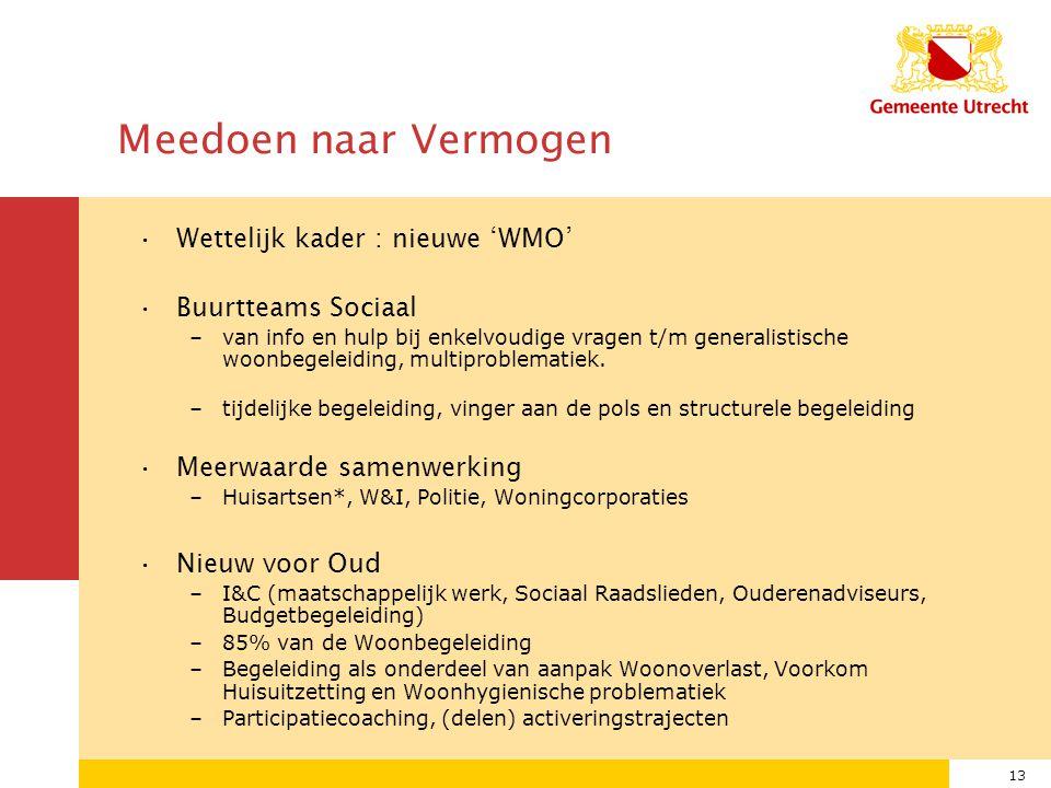 13 Meedoen naar Vermogen Wettelijk kader : nieuwe 'WMO' Buurtteams Sociaal –van info en hulp bij enkelvoudige vragen t/m generalistische woonbegeleiding, multiproblematiek.