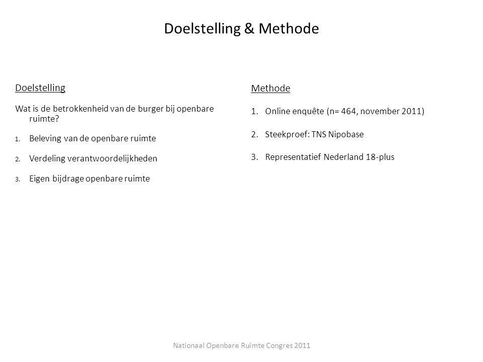 Methode 1.Online enquête (n= 464, november 2011) 2.Steekproef: TNS Nipobase 3.Representatief Nederland 18-plus Doelstelling Wat is de betrokkenheid van de burger bij openbare ruimte.