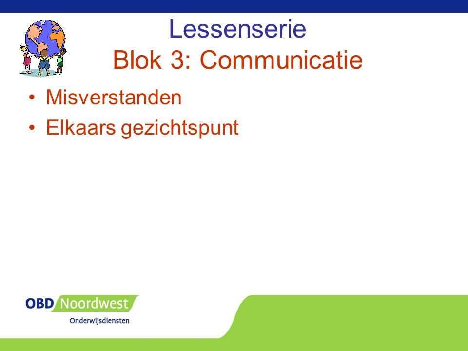 Lessenserie Blok 3: Communicatie Misverstanden Elkaars gezichtspunt