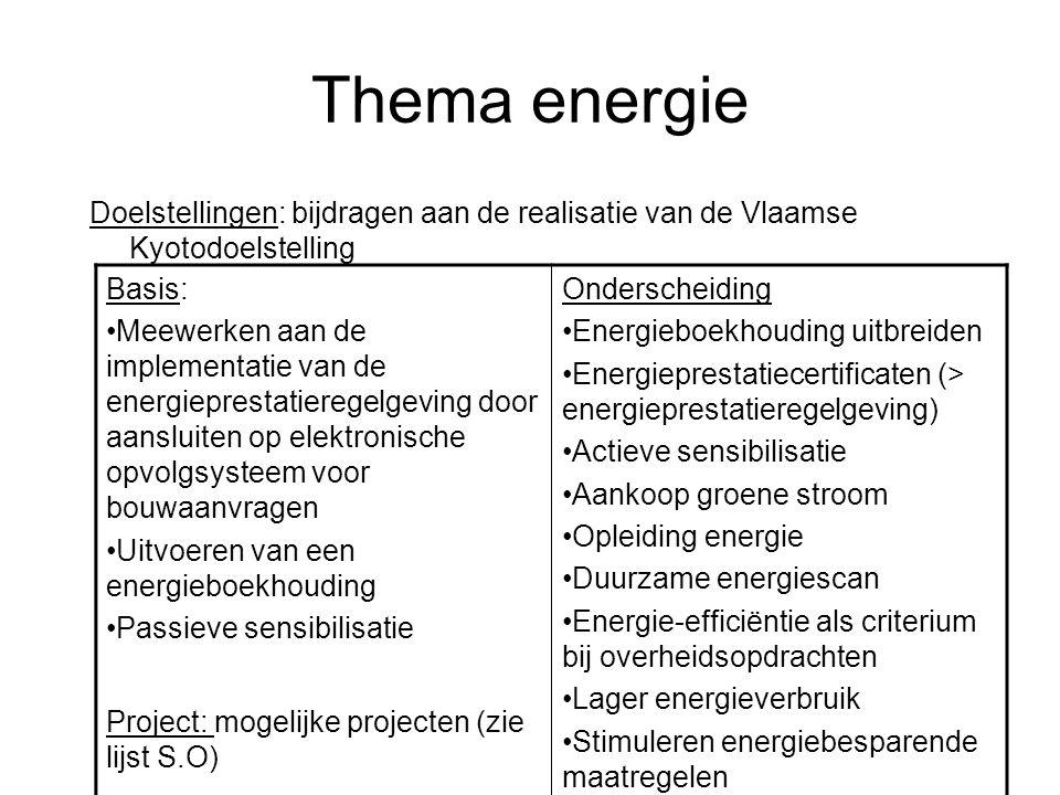 Thema energie Doelstellingen: bijdragen aan de realisatie van de Vlaamse Kyotodoelstelling Basis: Meewerken aan de implementatie van de energieprestatieregelgeving door aansluiten op elektronische opvolgsysteem voor bouwaanvragen Uitvoeren van een energieboekhouding Passieve sensibilisatie Project: mogelijke projecten (zie lijst S.O) Onderscheiding Energieboekhouding uitbreiden Energieprestatiecertificaten (> energieprestatieregelgeving) Actieve sensibilisatie Aankoop groene stroom Opleiding energie Duurzame energiescan Energie-efficiëntie als criterium bij overheidsopdrachten Lager energieverbruik Stimuleren energiebesparende maatregelen