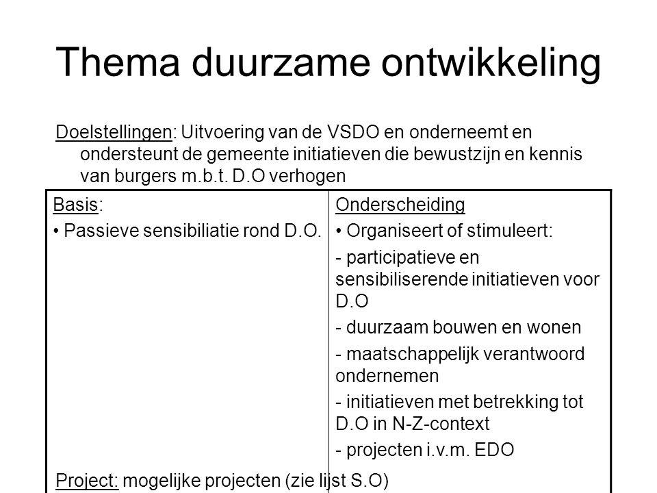 Thema duurzame ontwikkeling Doelstellingen: Uitvoering van de VSDO en onderneemt en ondersteunt de gemeente initiatieven die bewustzijn en kennis van burgers m.b.t.