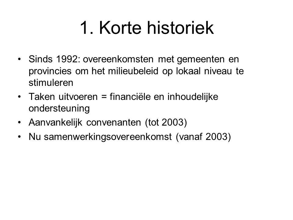 1. Korte historiek Sinds 1992: overeenkomsten met gemeenten en provincies om het milieubeleid op lokaal niveau te stimuleren Taken uitvoeren = financi