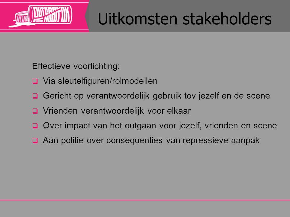 Uitkomsten stakeholders Effectieve voorlichting:  Via sleutelfiguren/rolmodellen  Gericht op verantwoordelijk gebruik tov jezelf en de scene  Vrien