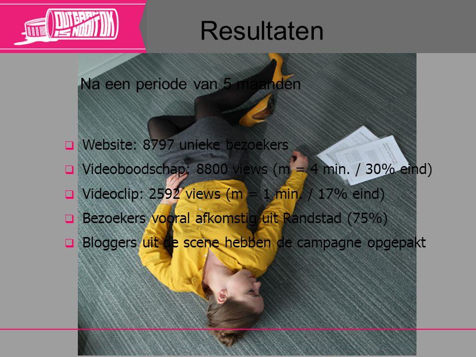 Resultaten  Website: 8797 unieke bezoekers  Videoboodschap: 8800 views (m = 4 min. / 30% eind)  Videoclip: 2592 views (m = 1 min. / 17% eind)  Bez