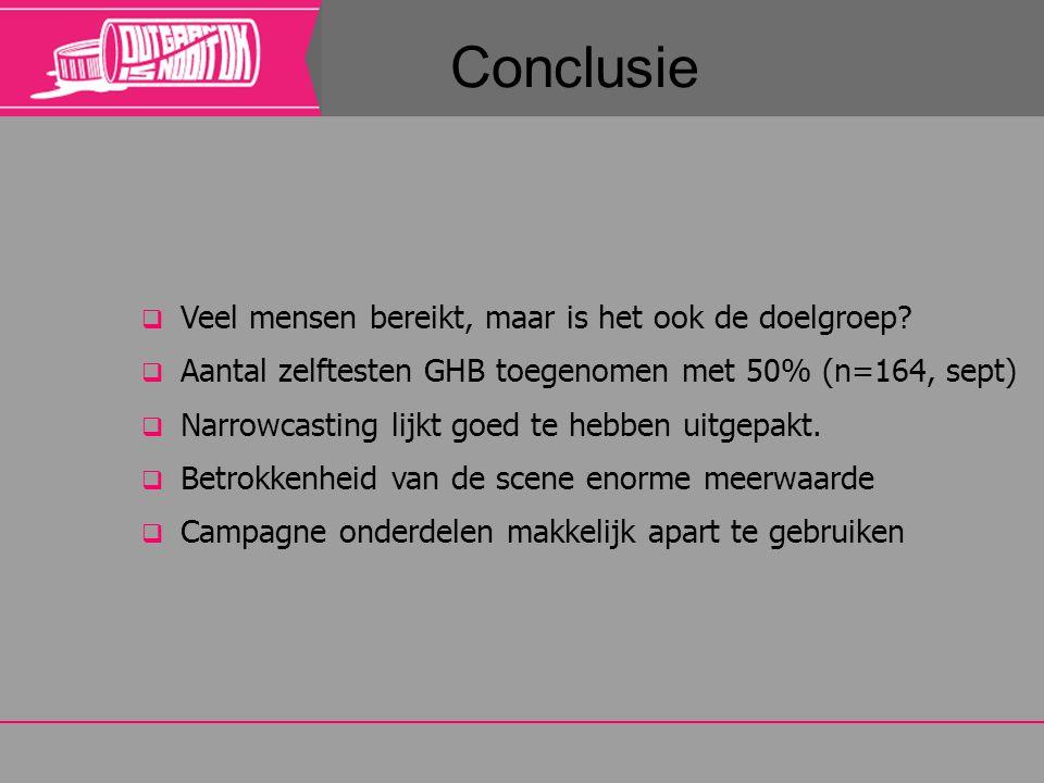 Conclusie  Veel mensen bereikt, maar is het ook de doelgroep?  Aantal zelftesten GHB toegenomen met 50% (n=164, sept)  Narrowcasting lijkt goed te