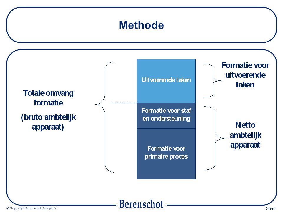 © Copyright Berenschot Groep B.V. Sheet 4 Methode