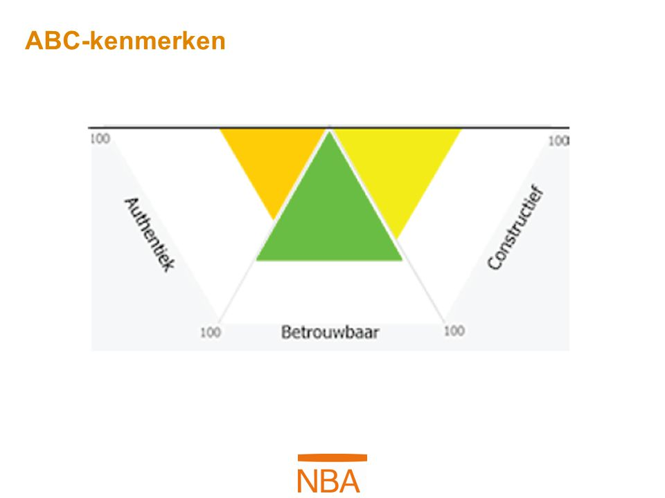 ABC-kenmerken Veroni Feenstr